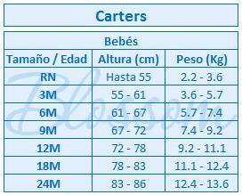Tabla de Medidas - Carters 0 a 24m