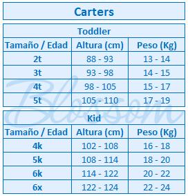 Tabla de Medidas Carters - 2t a 8t